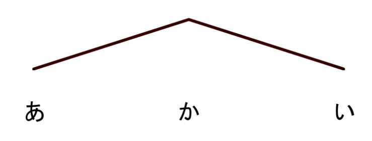 akai-naka